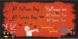 Halloween and why